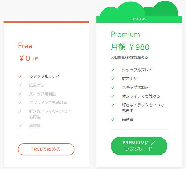 Spotify FreeとSpotify Premiumの違い